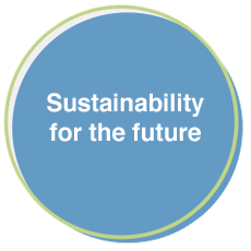 graphic - Sustainability for the future