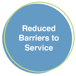 graphic - Reduced Barriers to Service